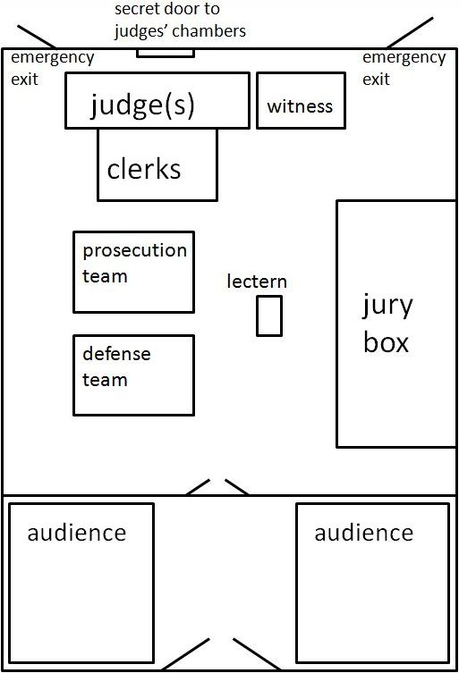 a look at lay magistrates in england and wales Definition of legal adjective in  when making decisions scottish courts look for an appropriate  in england and wales most towns have a magistrates' court.