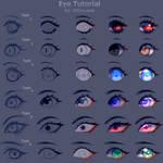 Eye Tutorial [v1]