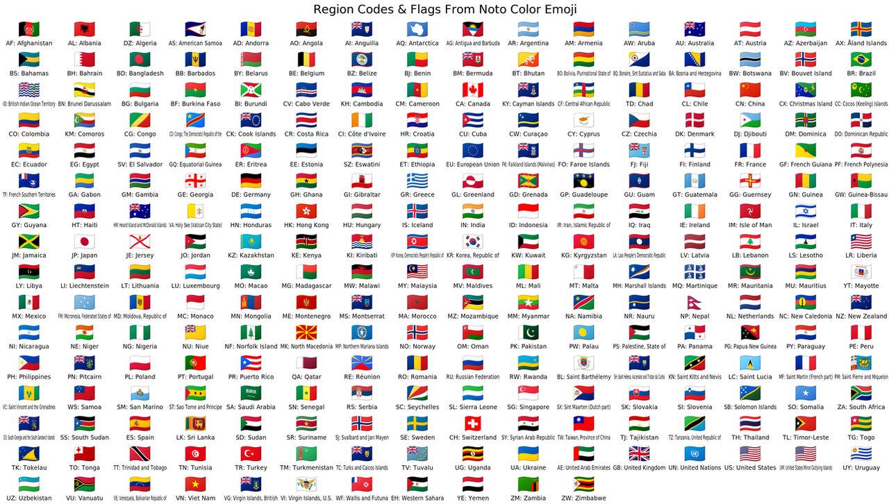 Region Flags