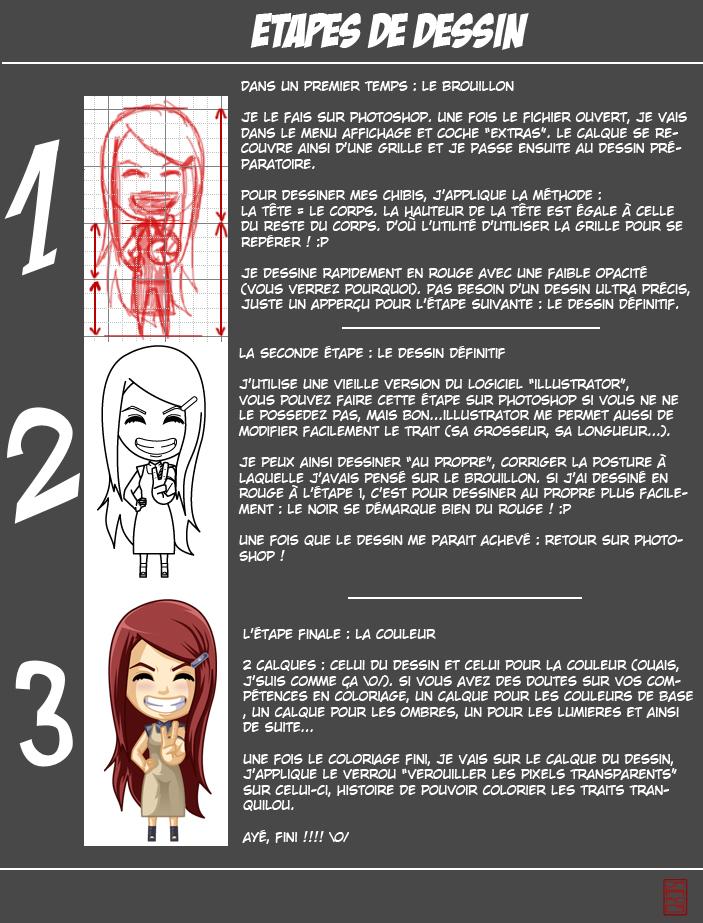 Etapes de dessin by DaKroG