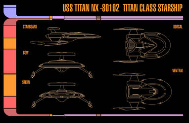 TITAN CLASS STARSHIP PROFILES