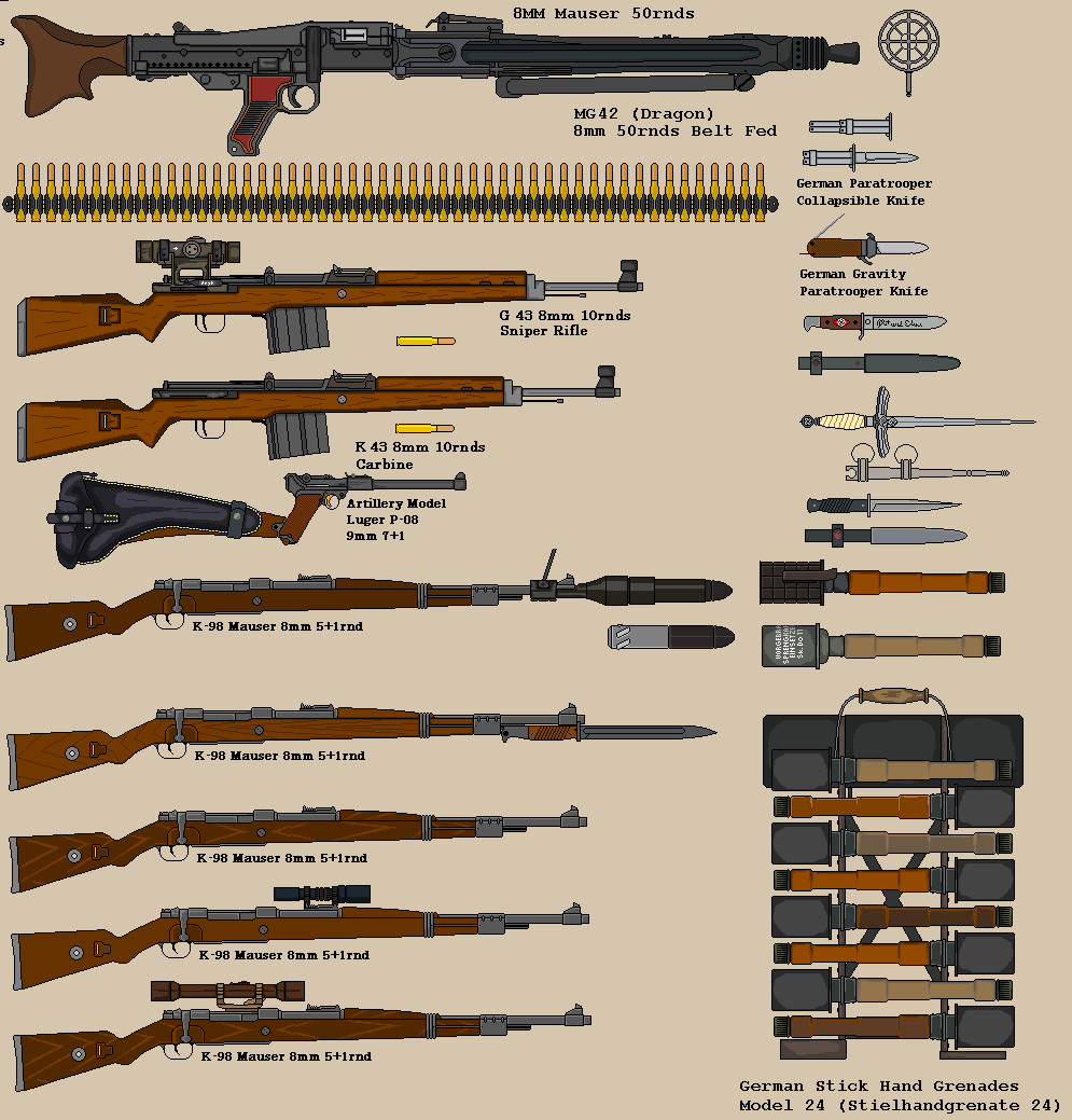 9 More Crazy Weapons: WW2 German Weapons 2 By BigChiefCrazyTalk On DeviantArt