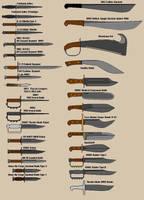 WW2 US Knives by BigChiefCrazyTalk