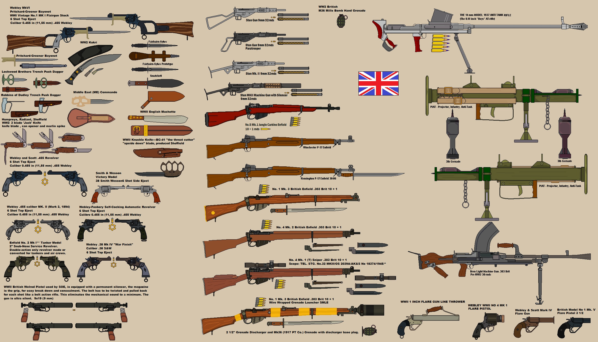 weapons of ww2 What were the changes in weapons comparing ww1 and ww2 by: brian kim background of weapons weapons were like parts of soldier's body during the war.