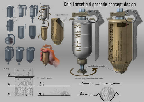 Cold Forcefield grenade concept design