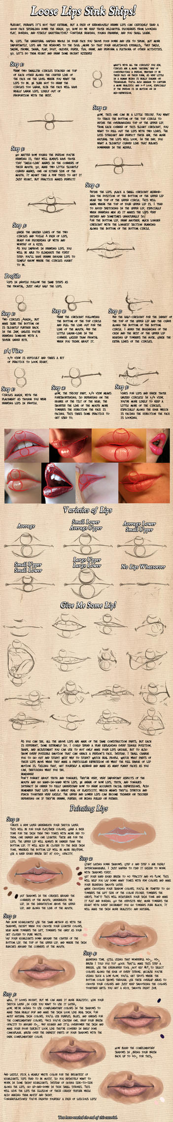 Everything Concerning Lips by Mytherea