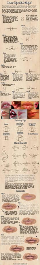 Everything Concerning Lips