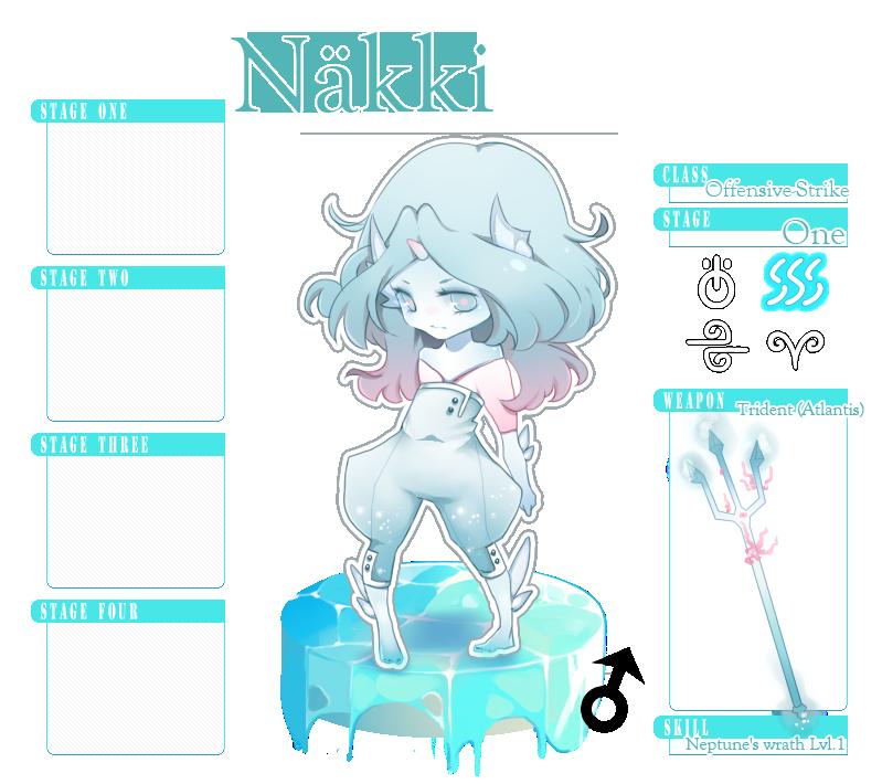 MS: Nakki Application by Kialun