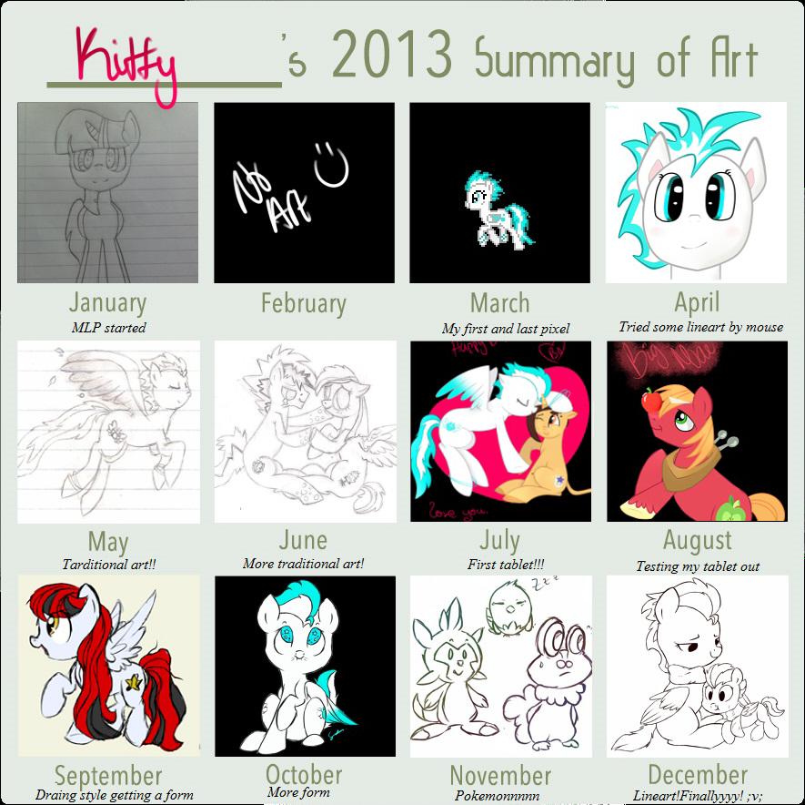Summary of art of 2013 by LittyKittyStar