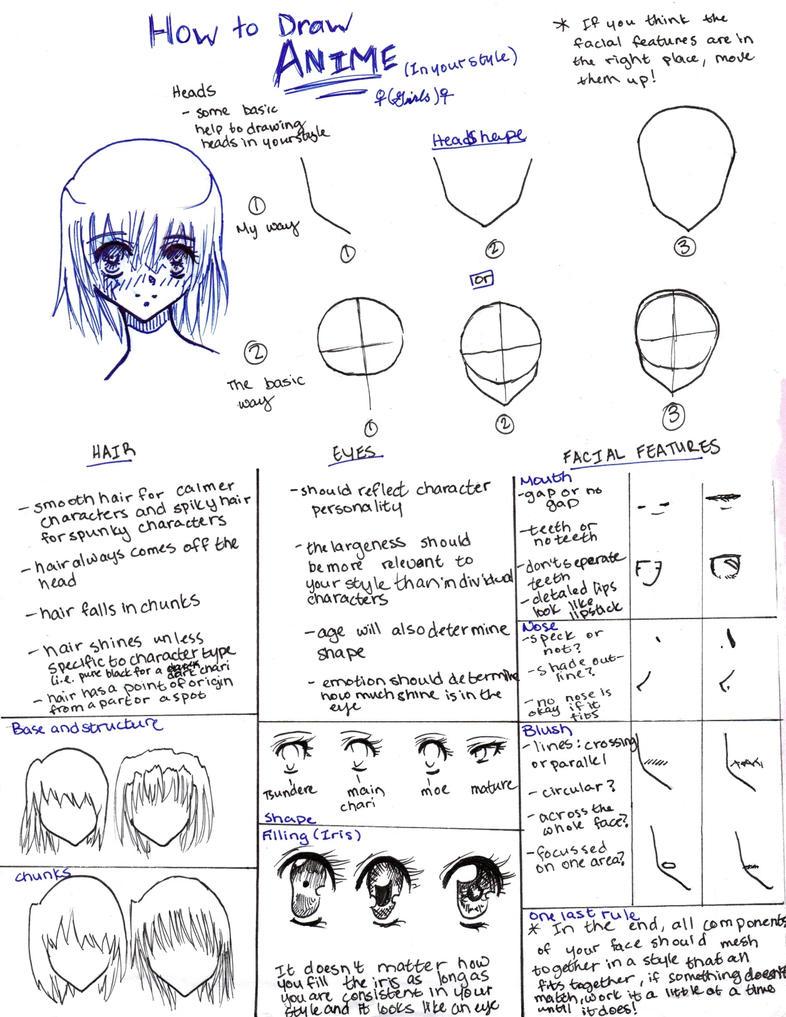 How To Draw Anime: Heads F: By Myztsmajik