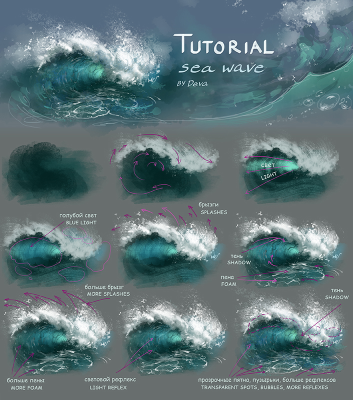 Sea wave tutorial by develv on deviantart for Painting on water tutorial