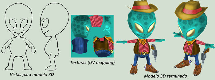 Design and textures - Cowboy...and Alien