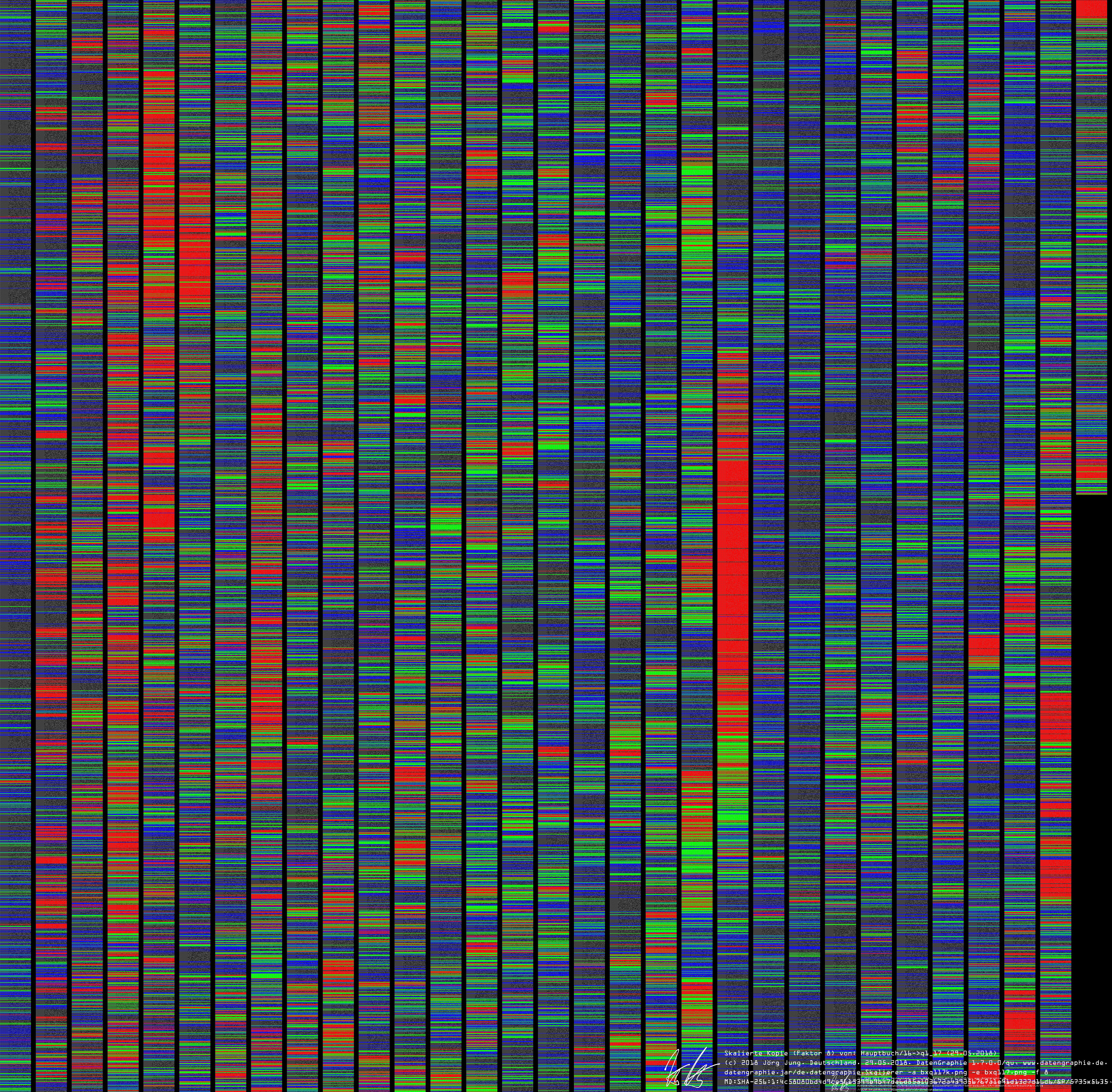 datengraphie: krypto: Hauptbuch/16-q1_17 by datengraphie