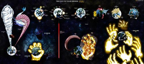 Toriko Space Attacks / Stuff Size Comparison ver2