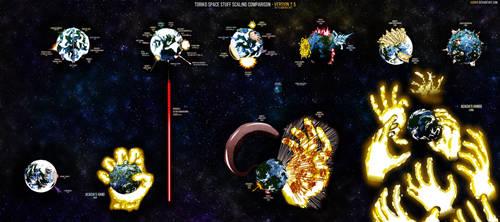 Toriko Space Attacks Size Comparison ver2.5