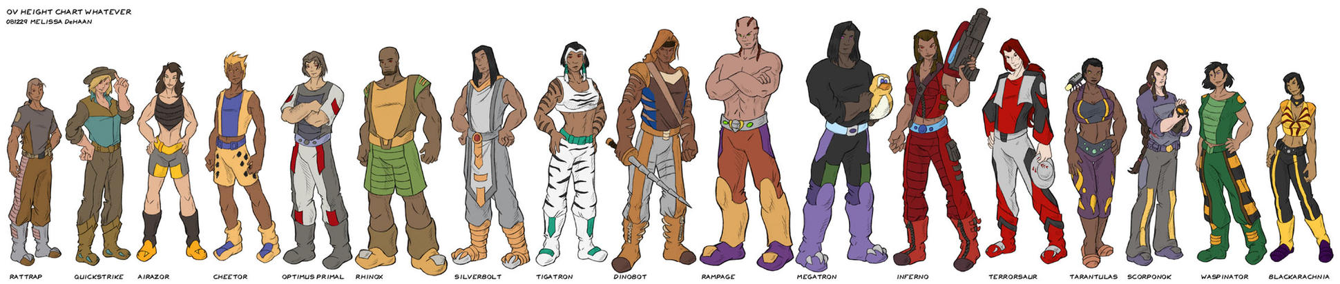OV height chart by WaywardInsecticon