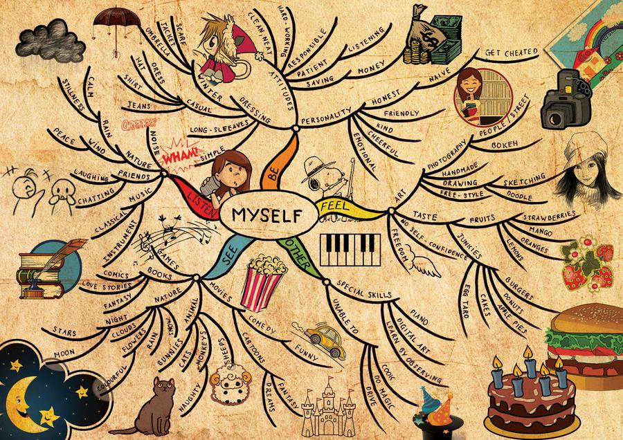 sketchbook assignments  Art is Basic  An Elementary Art Blog