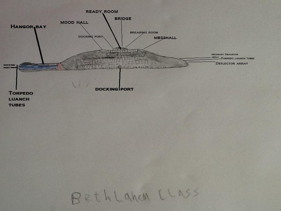 Bethlaham Class Specs by fum316