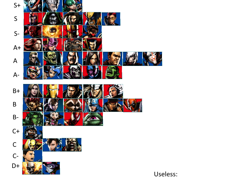 Ultimate Marvel vs. Capcom 3 Tier - 351.5KB