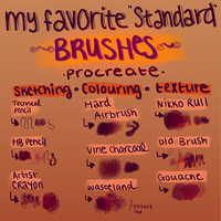 Procreate Brushes by Poopikat