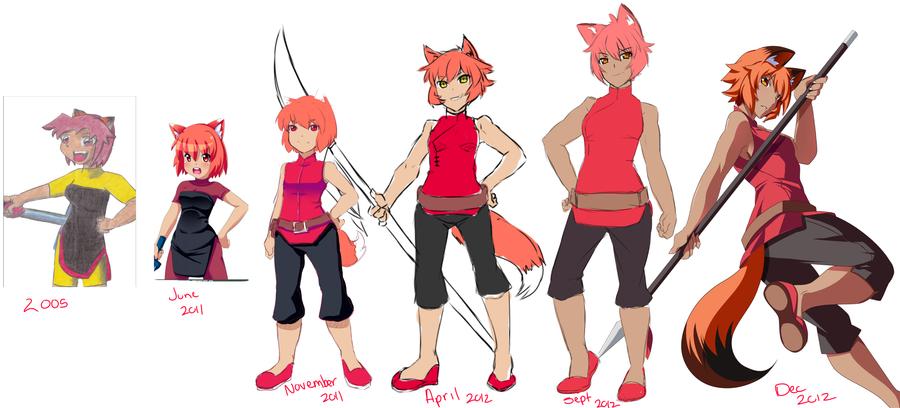 Alyx Feuer development by Rainbowshi