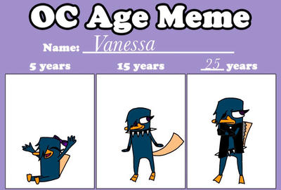 Age meme by Pinkwolfly