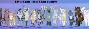RiverClan-SizeChart-StarClanBattles