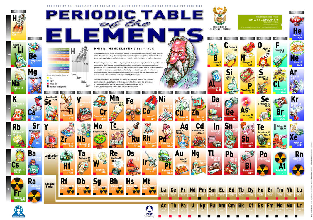 Cool periodic tables images periodic table images cool periodic table by viv ek on deviantart cool periodic table by viv ek gamestrikefo images gamestrikefo Choice Image
