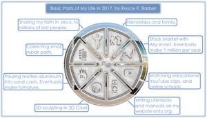 My Life Wheel 2017
