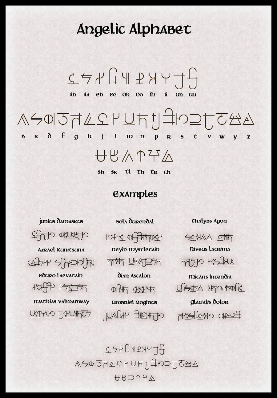angelic alphabet related keywords angelic alphabet long