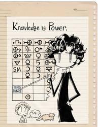 KNOWLEDGE IS POWER by daichikawacemi