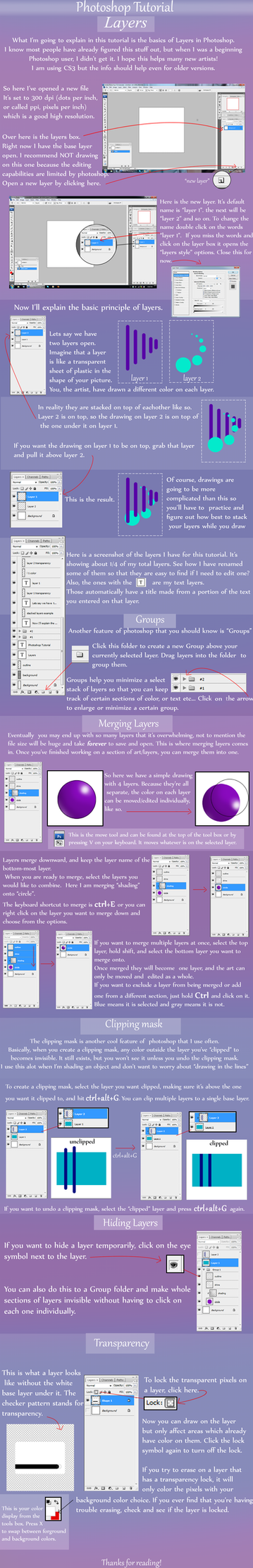Photoshop Tutorial Layers by jloli