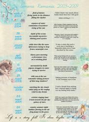 Haiku progress chart by magicbut3rfly