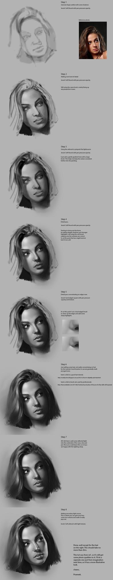 Portrait-tut-with-ref 001 by FirebladePrez