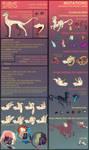 SIBIS Open Species Sheet