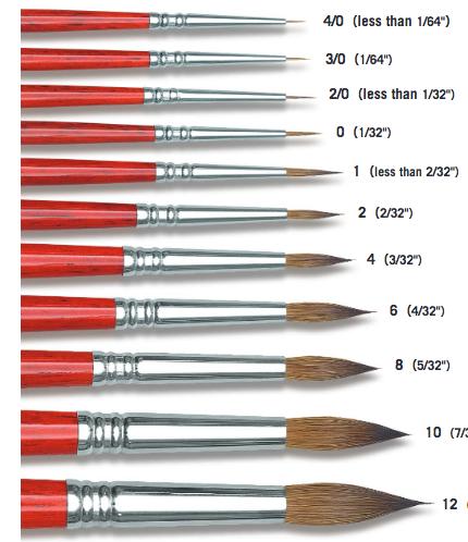 Norman Brodeur Brush Sizes By Normanjbrodeur12 On Deviantart