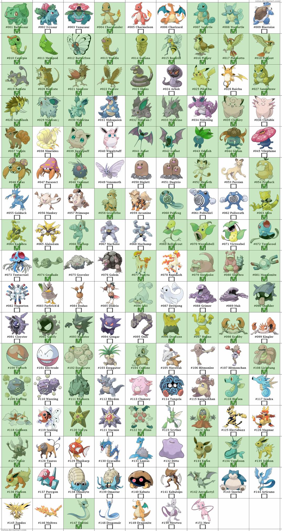 Pokemon Go List 625795487