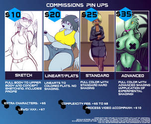 [COMMISSIONS] Pinup Season 2018 - 19 by ShaozChampion