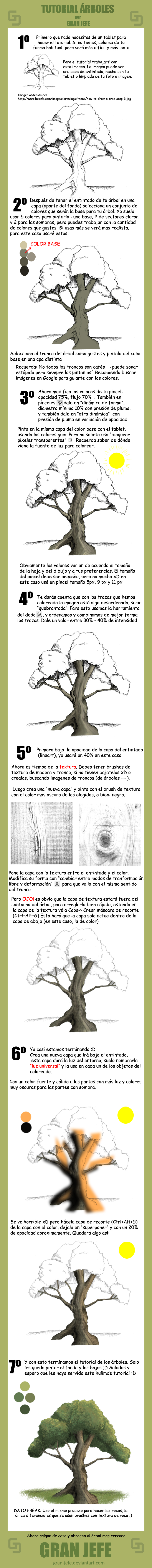 Tutorial Arboles by gran-jefe