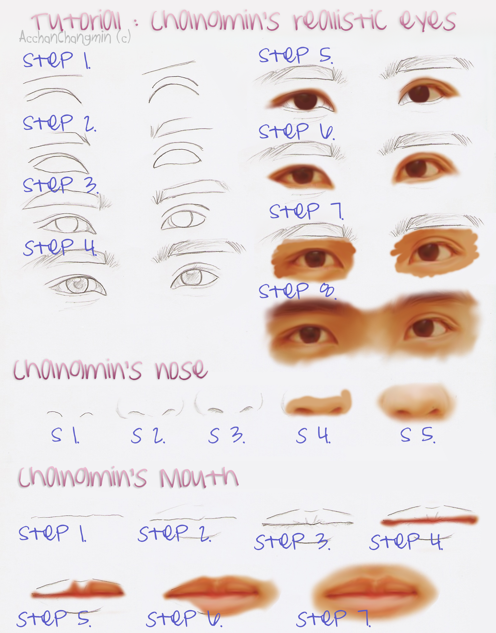 Tutorial: Changmin's details by AcchanChangmin