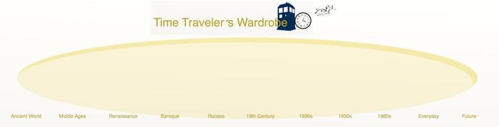 Time travelers wardrobe meme by OhMyGodItsTheYeti