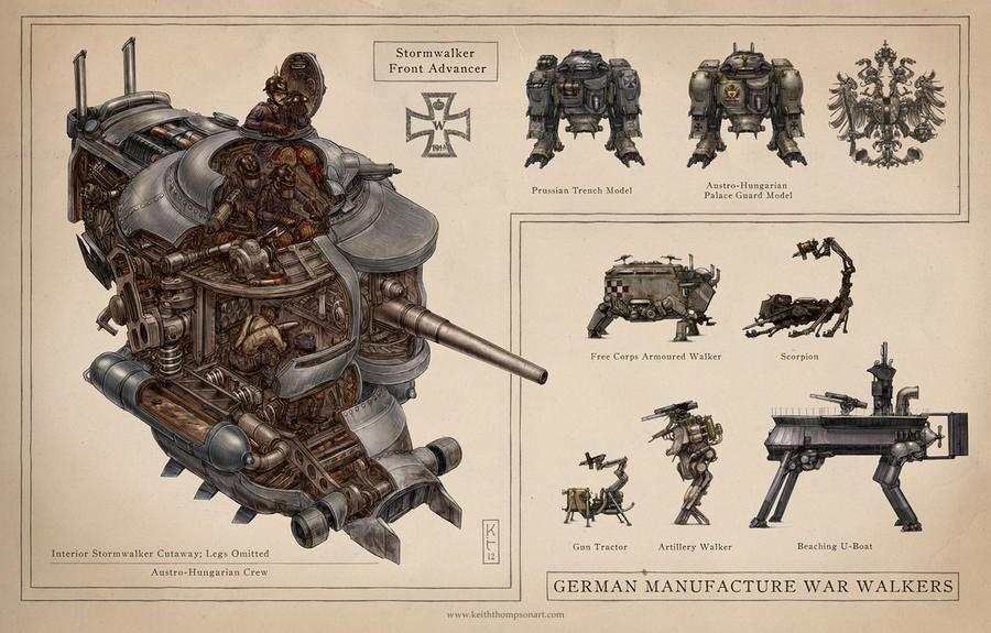 German War Walkers by Keithwormwood