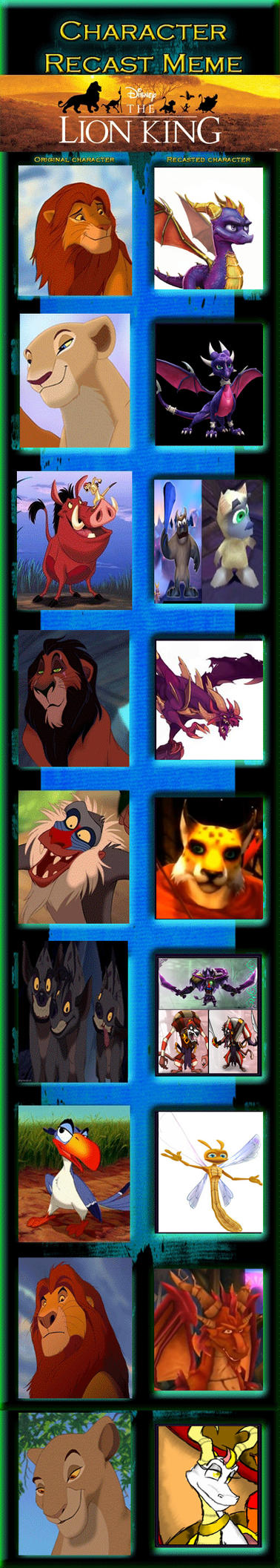 The Lion King Recast by RDJ1995