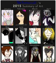 2015 Art Summary Meme by Bluethemoonwolf