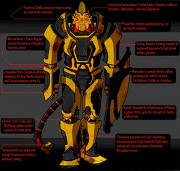 Kona Helmshigh - Knight of the Pillar