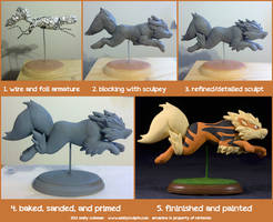 The Making of Arcanine