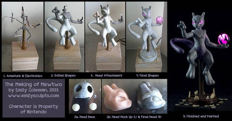 The Making of Mewtwo