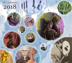 2018 Summary of Art by Adamarcymag