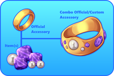 Official Custom Accessory Combo by SlayersStronghold