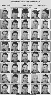 Facial Expressions Meme 2